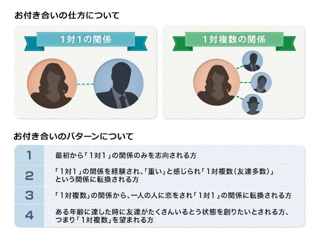 otsukiai-pattern